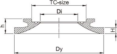 TC-size/Di/Dy/H/h